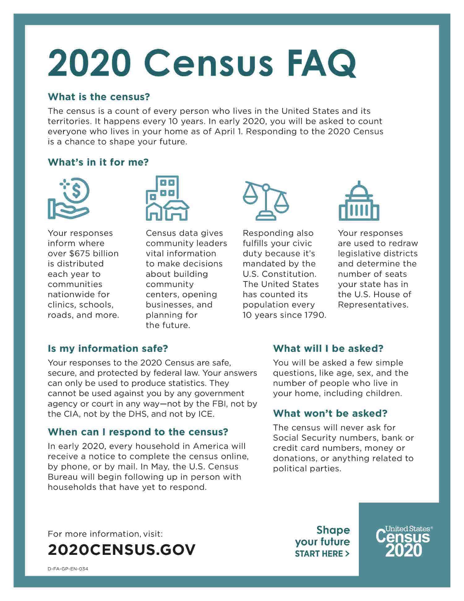 2020 census faqs