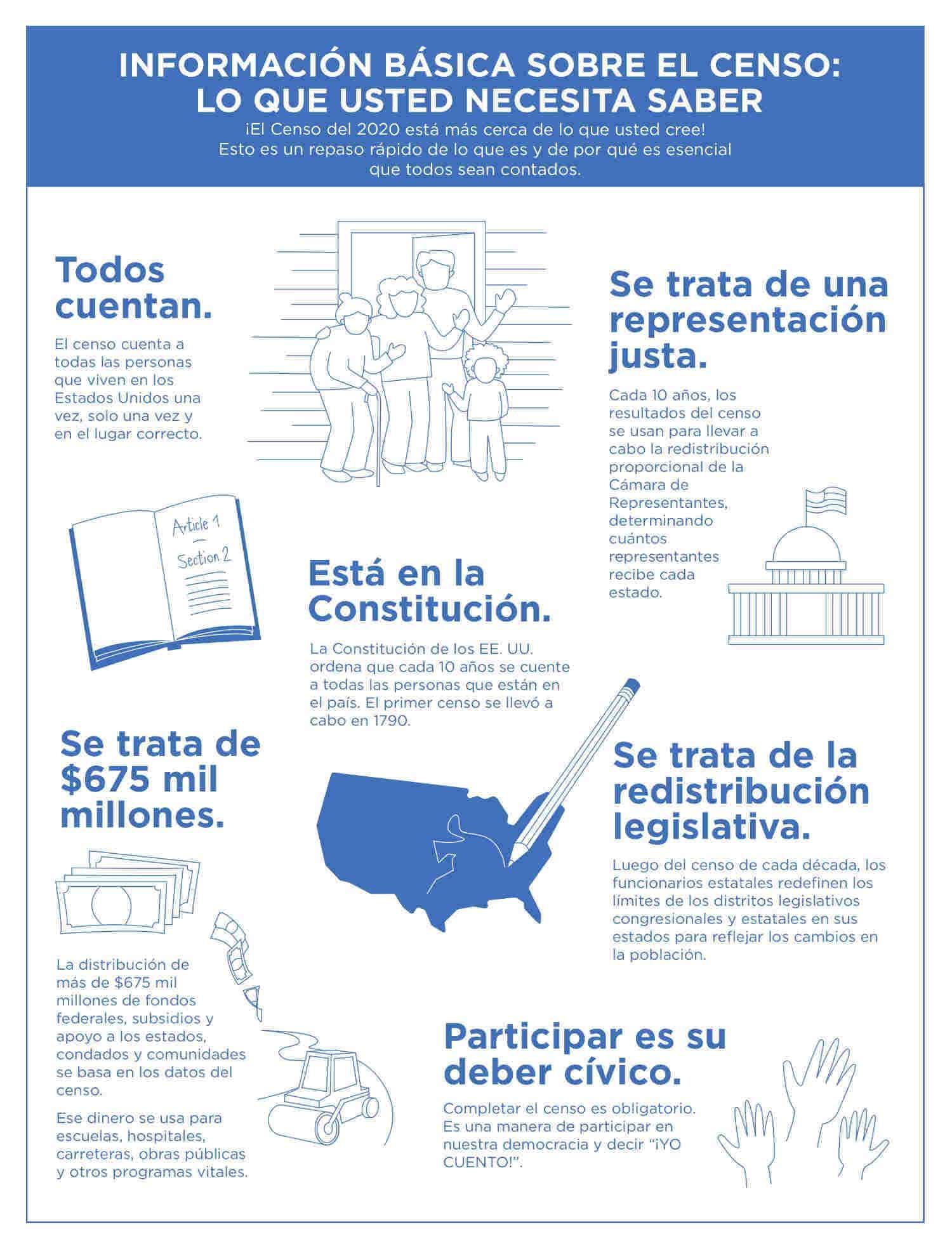 census 101 spanish 1