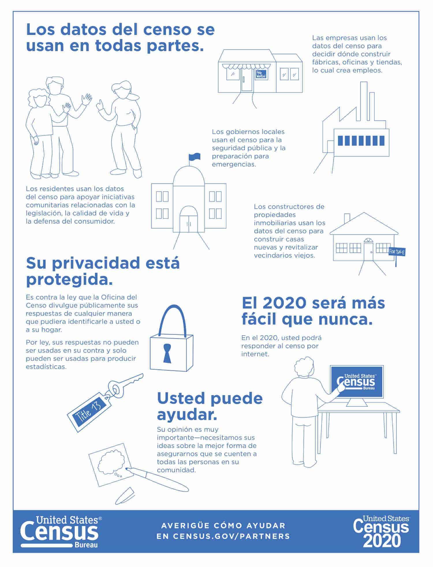 census 101 spanish 2